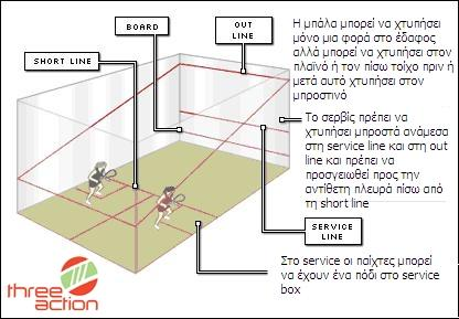squash-player-guide